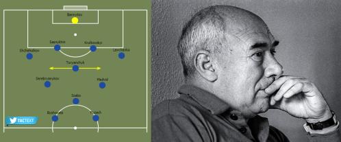 فيكتور ماسلوف وخطة 4-4-2